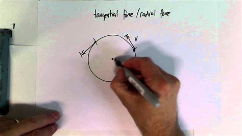tangential force / radial force - YouTube