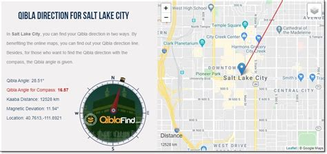 Qibla Finder for Salt Lake City in 2020 | Find my location