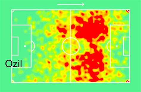 Lionel Messi's Heatmap For The 17/18 Season Is Seriously