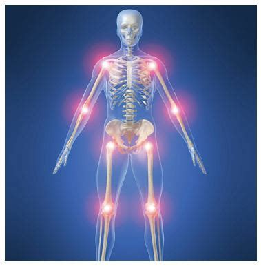 What Causes Inflammation in the Body: Symptoms