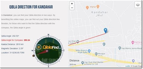 Qibla Finder for Kandahar in 2020 | Directions, Find my