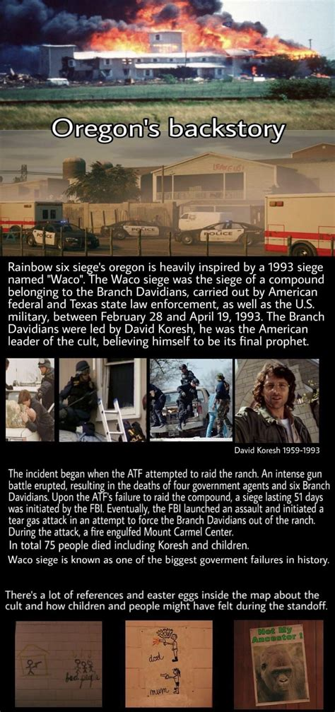 27th Anniversary of the Waco, TX siege that inspired The