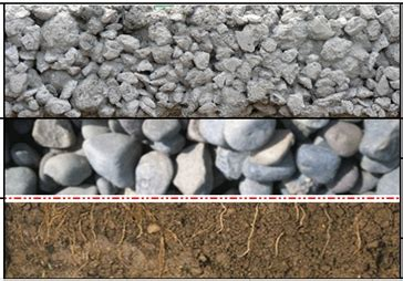Pervious Concrete: Mix Design, Properties and Applications