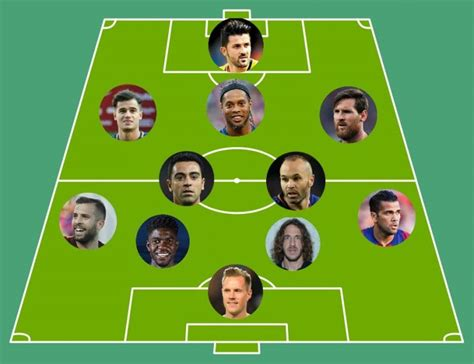 Opinion: Fc Barcelona XI of the decade
