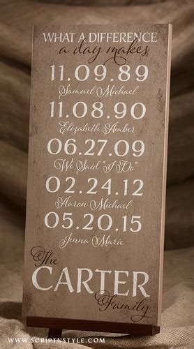 Personalized Special Dates Wood Sign | What A Difference A